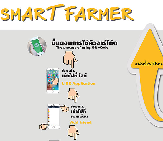 Smart Farmar